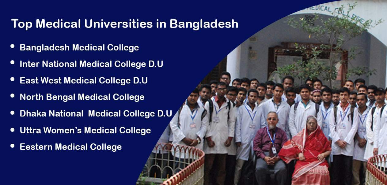 medical universities in banglades